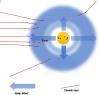 Cosmic Rays Solar Maximum