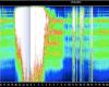 Schumann Resonance 6-25 to 5-29-2018