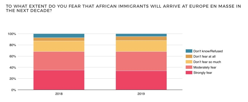 AFRICAN IMMIGRANTS in EUROPE