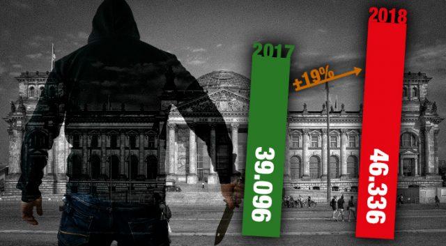 kriminalstatistik-deutschland 2018 BKA Image: Wochenbild