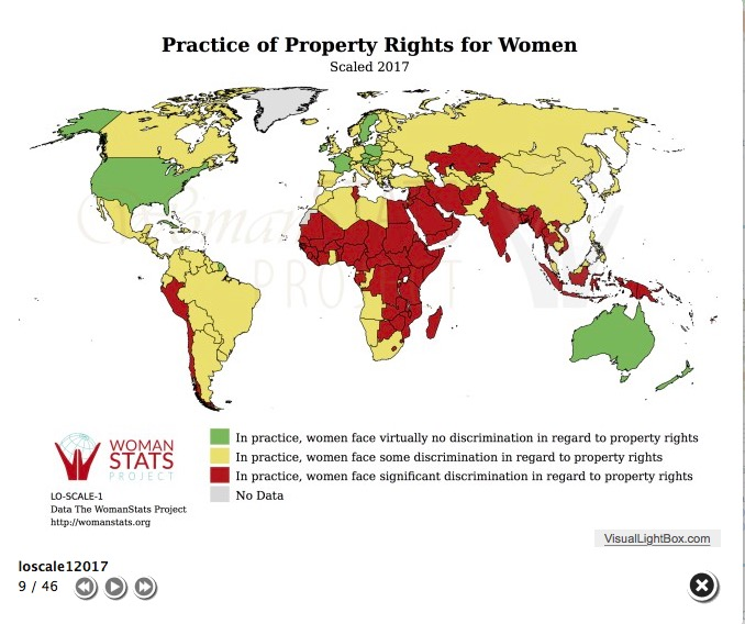 Practice of Property Rights for Women