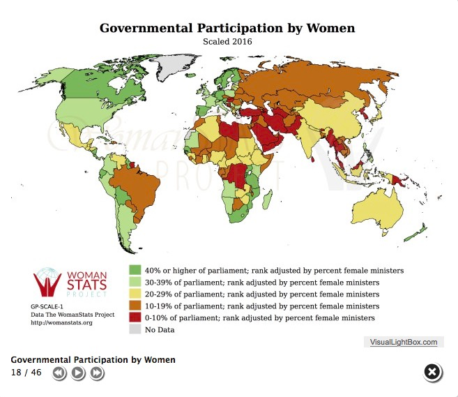 Government Participation by Women