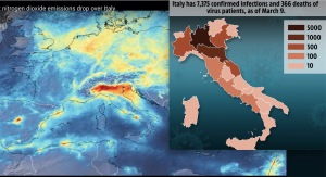Nitrogen Dioxide Europe 2020
